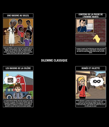 Exemples de Dilemmes Classiques en Littérature