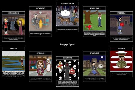 Exemples de Langage Figuré