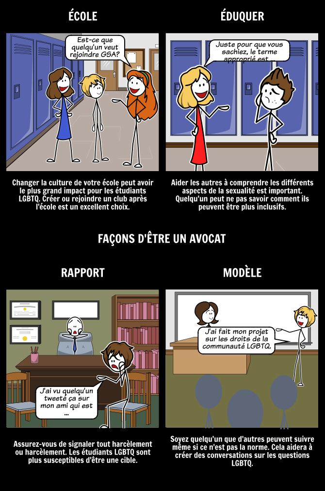Façons D'être un Avocat
