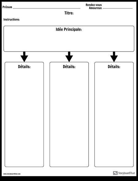 Idée Principale - Colonnes