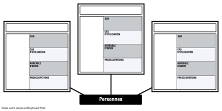 Imprimable Persona Template