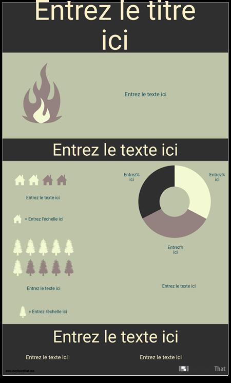 Infographie Naturelle