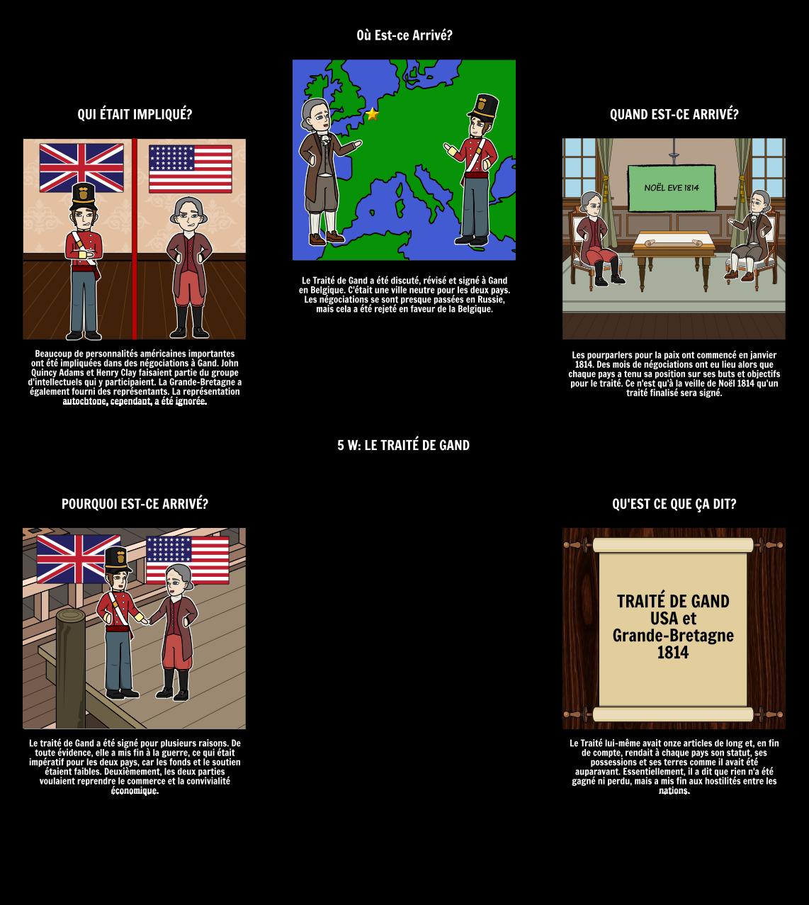 La Guerre de 1812 - 5 Traités du Traité de Gand