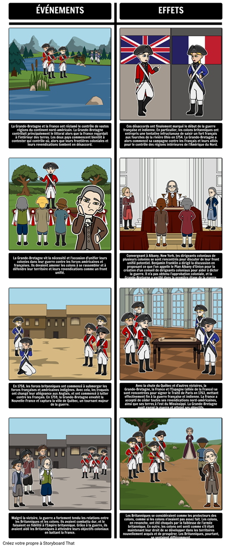 La guerre des Français et des Indes, 1754-63