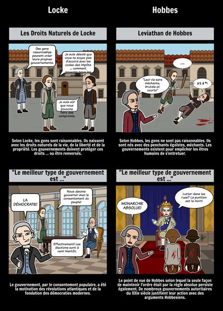 La Révolution Scientifique des Lumières - Locke vs. Hobbes