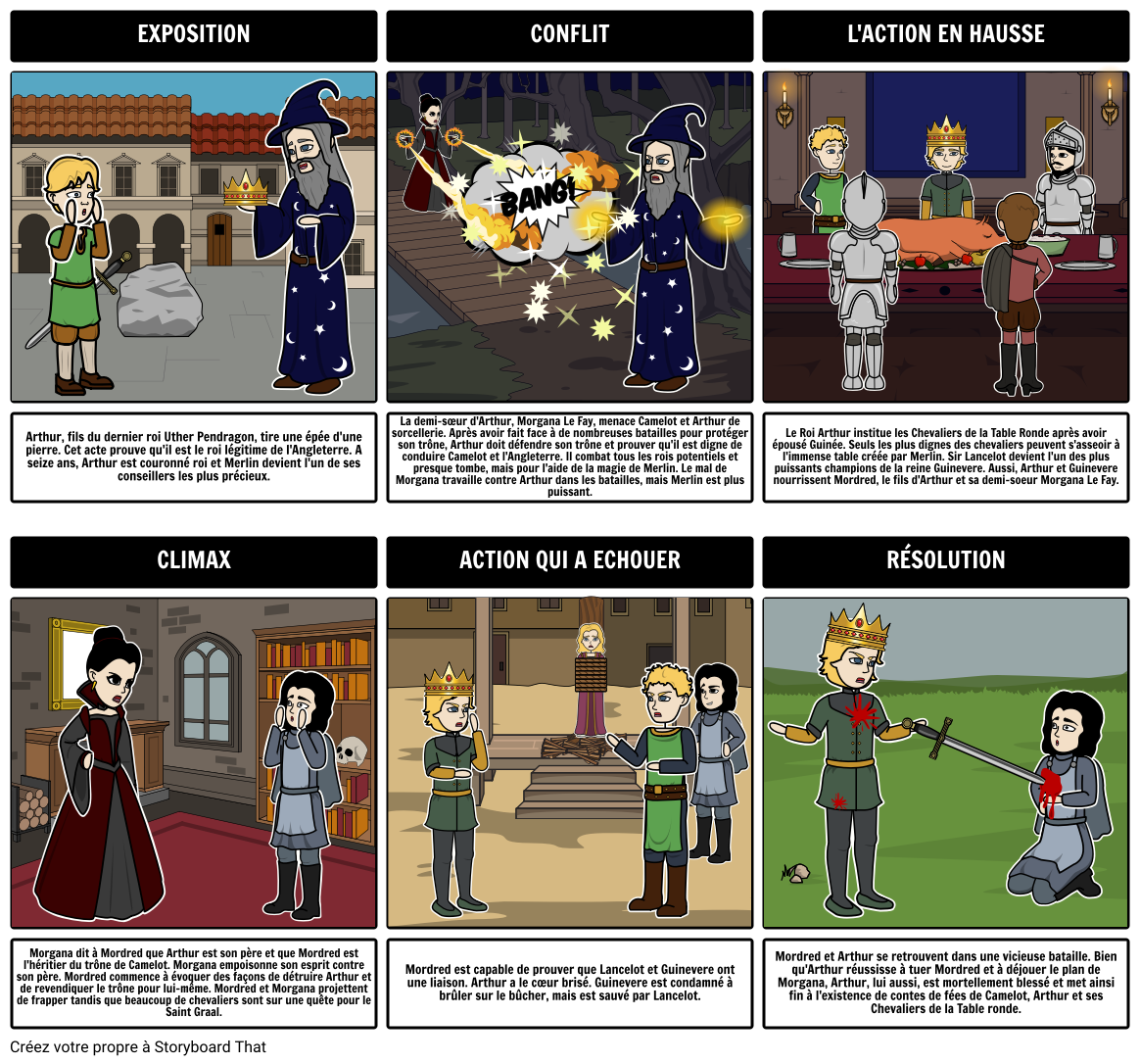 Le Roi Arthur et les Chevaliers de la Table Ronde - Diagramme