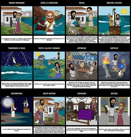 Le Voyage Héroïque Odyssey