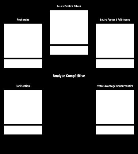 modèle d'analyse concurrentielle