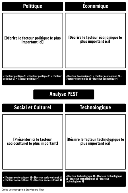 Modèle D'analyse PEST