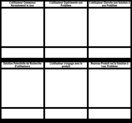 Modèle de Carte de Parcours Client Standard
