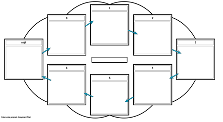 Modèle de cycle avec des flèches