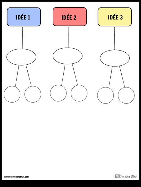 modèle de diagramme d'affinité
