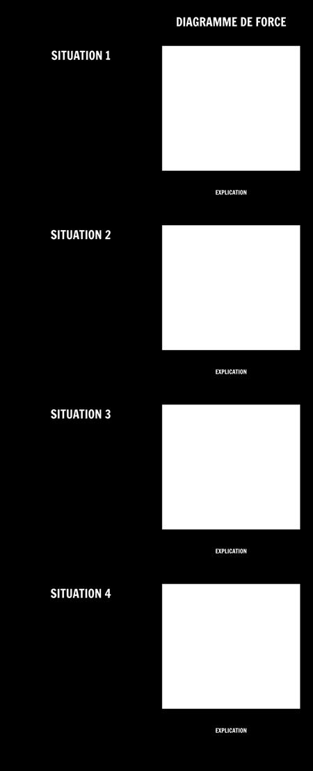 Modèle de Diagramme de Force