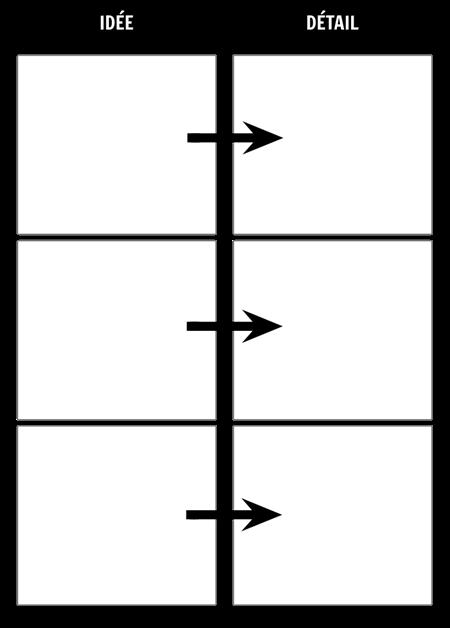 Modèle de Graphique D'idées / de Détails