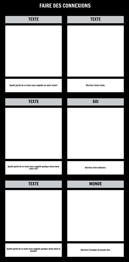 Modèle de Graphique T de Connexions de Texte