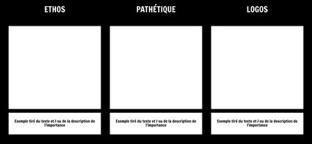 Modèle de Logos Ethos Pathos