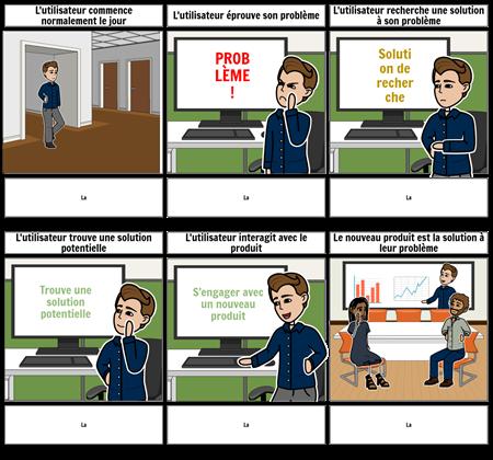 Modèle de Parcours Client 2