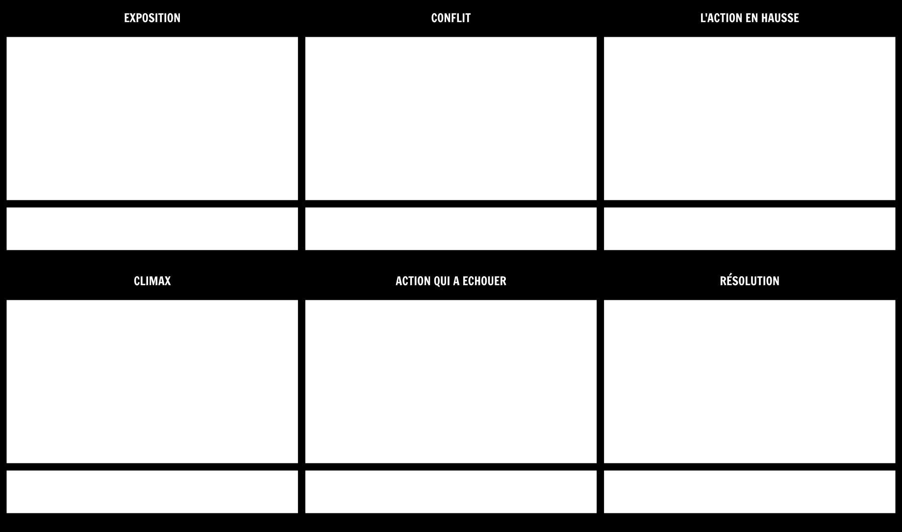 Modèle de Plan du Scénariste de Diagramme de Tracé