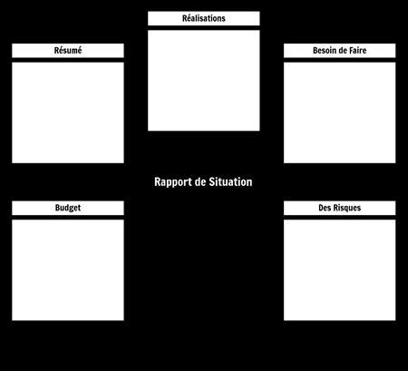 Modèle de Rapport D'état