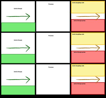 Modèle de Transfert D'énergie