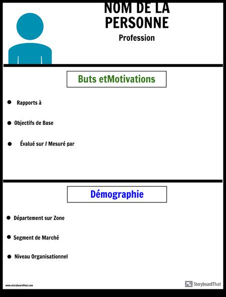 Modèle Persona Utilisateur