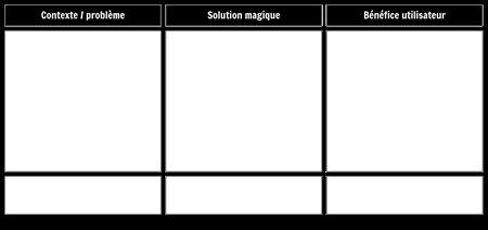 Modèle Rapide D'avantage de Solution de Produit