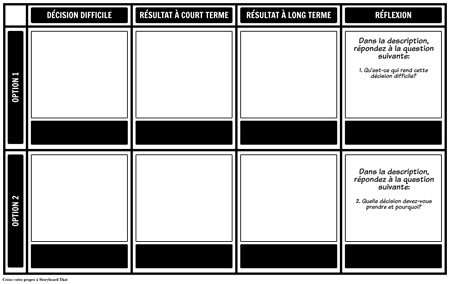 Modèle Simplifié par Décision Simplifiée