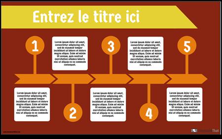 Objectifs Info-3