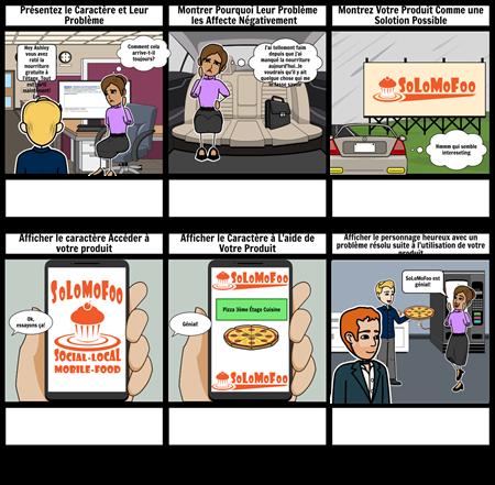 Parcours Client - Exemple