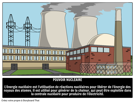 Pouvoir Nucléaire