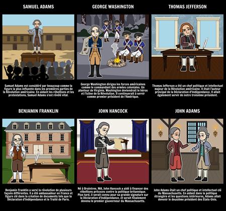 Principales Figures de la Révolution Américaine