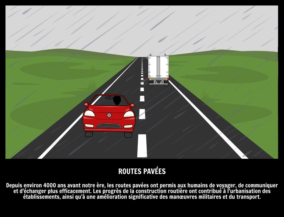 Routes Pavées