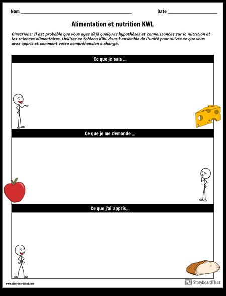 Tableau KWL sur L'alimentation et la Nutrition