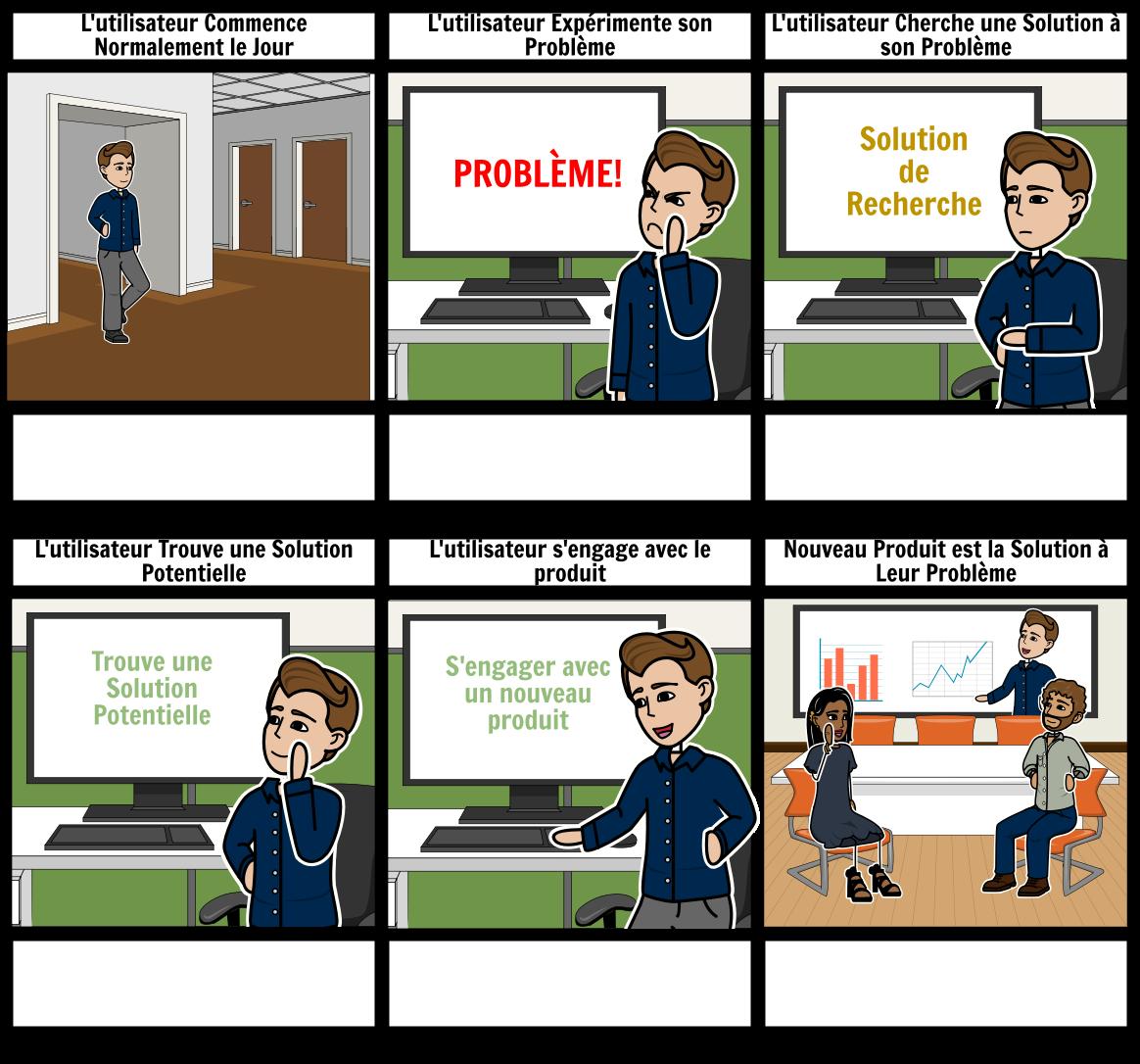 Technologie - Exemple de Carte de Parcours Client