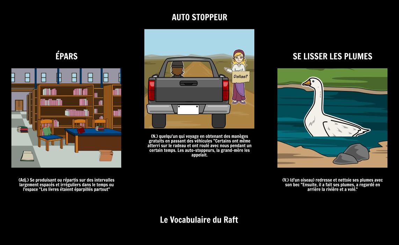 The Raft - Vocabulary