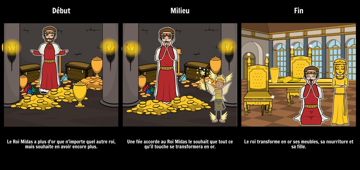Thème du Touch D'or du Roi Midas