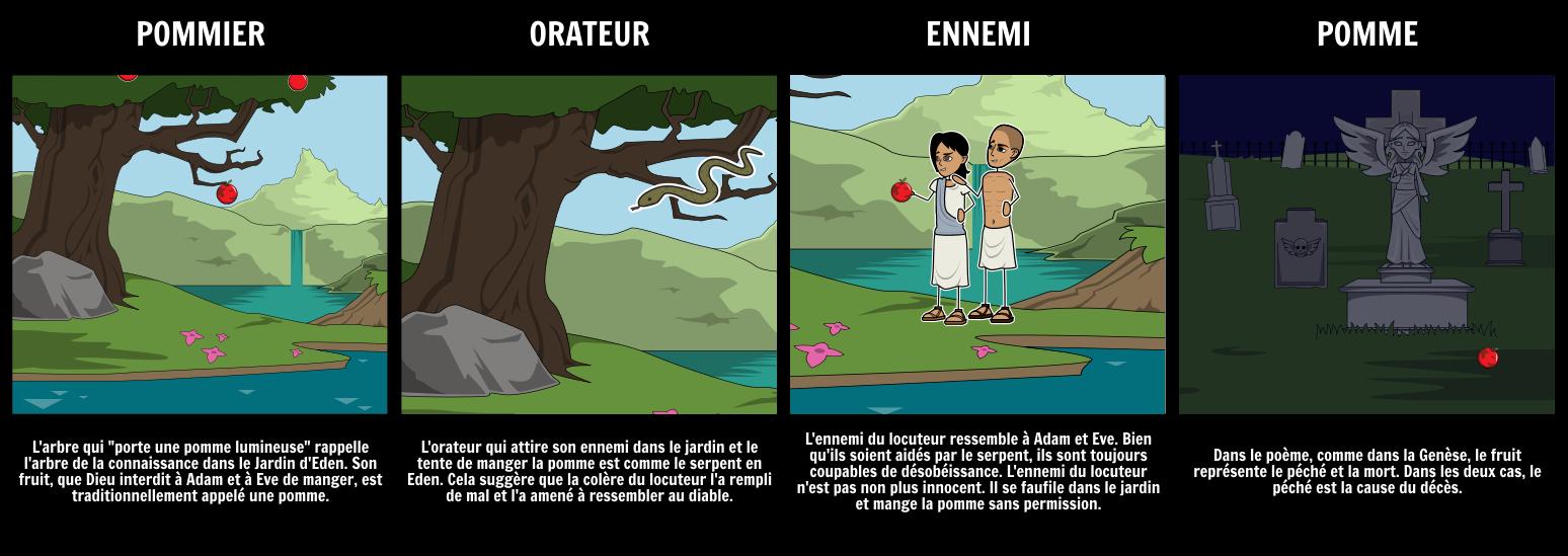 Une Allusion à Larbre Poison Storyboard Por Fr Examples
