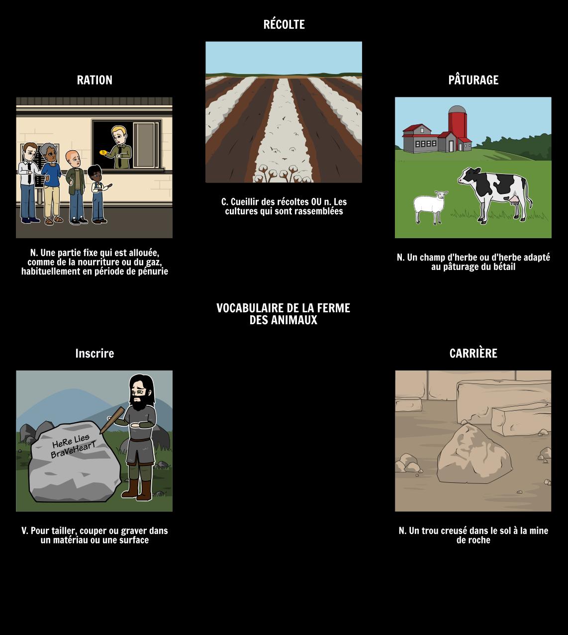 Vocabulaire de la Ferme des Animaux