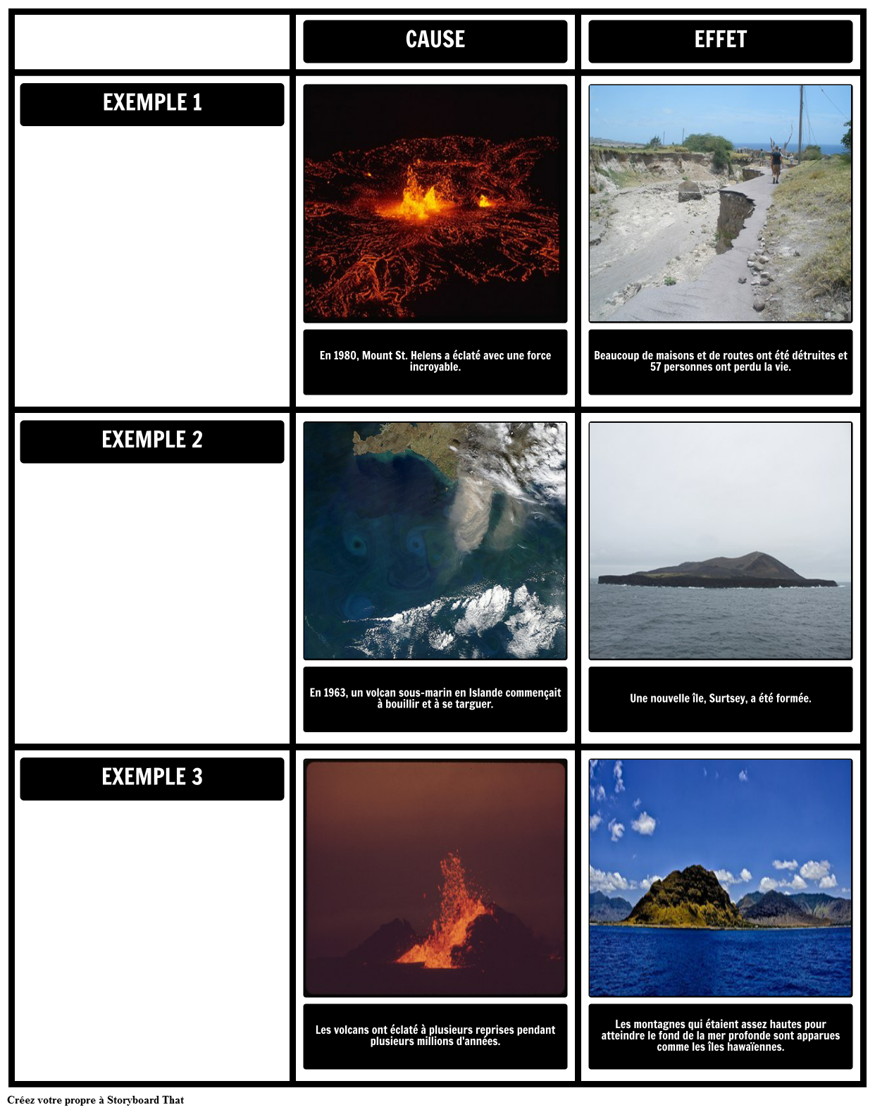Volcanoes Cause & Effect