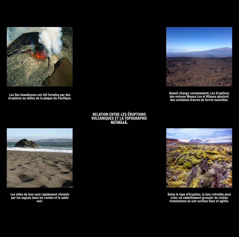 Volcans - Relations Scientifiques