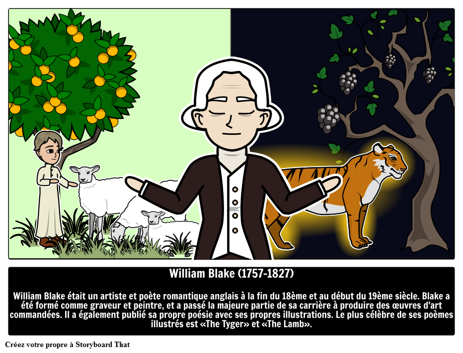 William Blake Storyboard Por Fr Examples