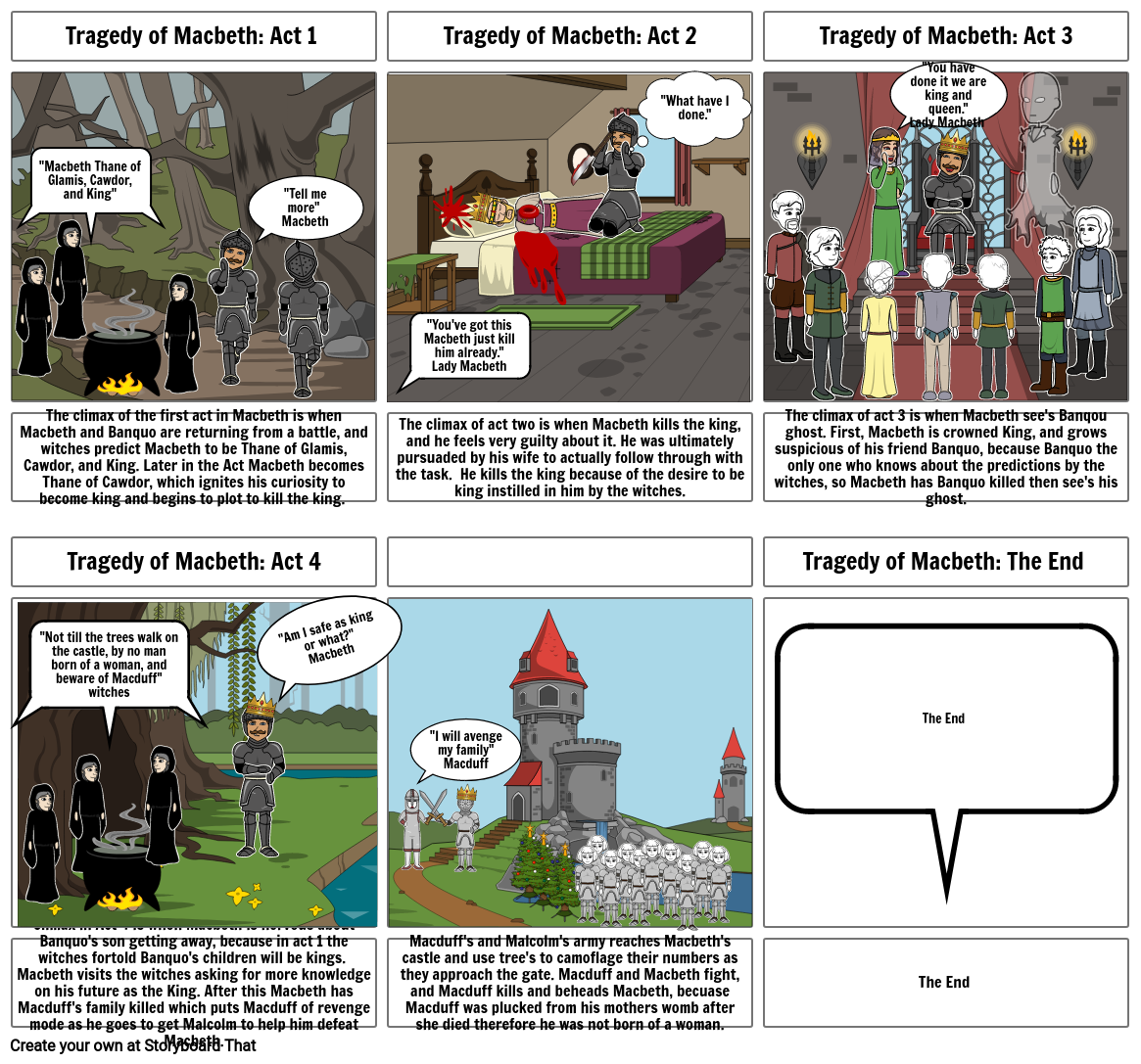 Macbeth Story Board