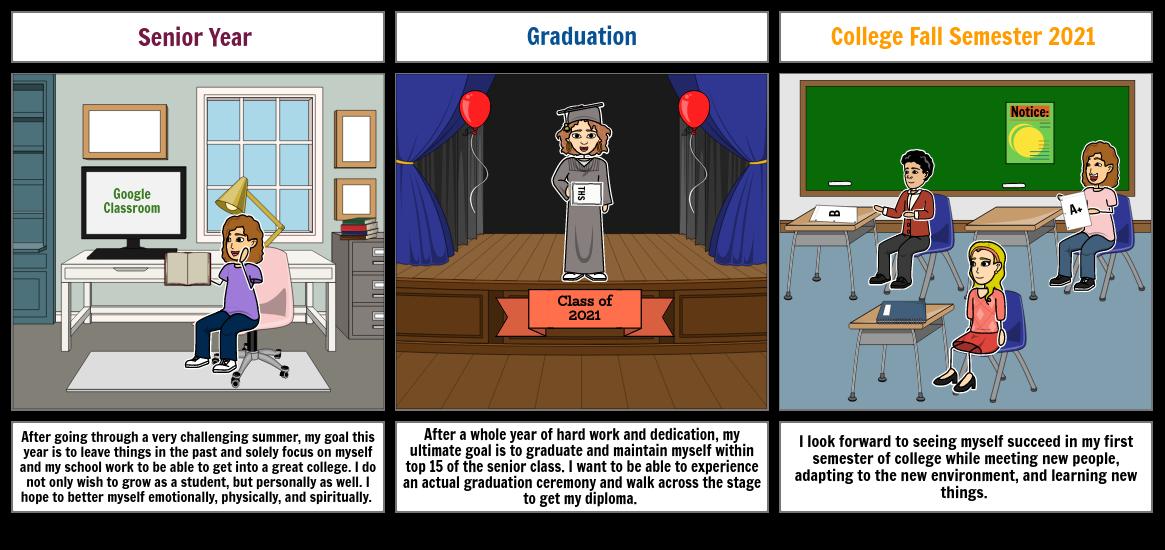 Gabriela's Storyboard