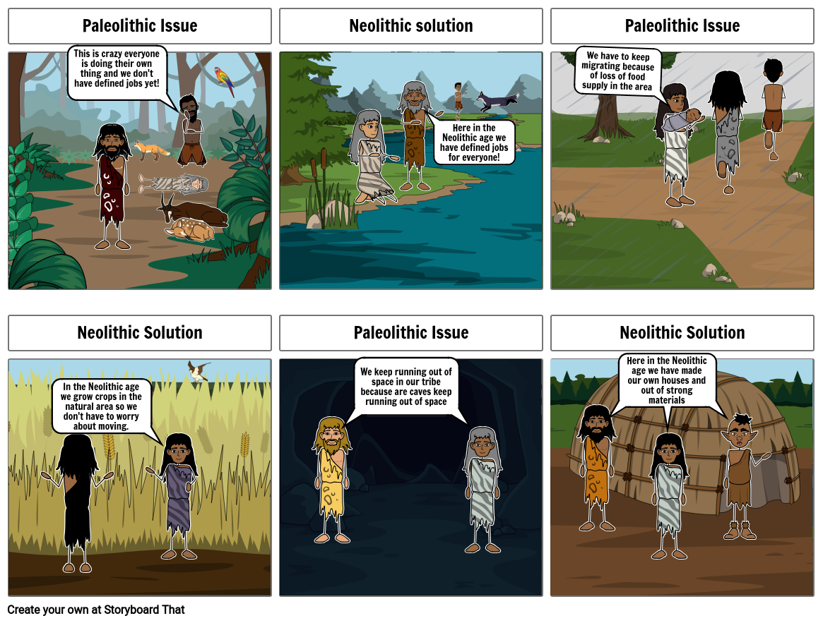 Paleolithic/Neolithic challenges