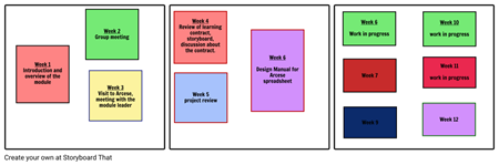 Graphic Presentation Lev5