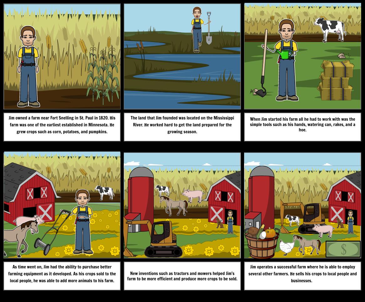 Gavin Cunningham / Farming