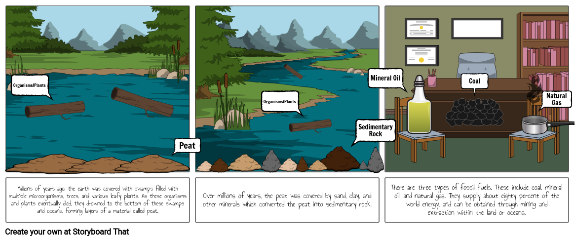 Geography - Coal and Oil StoryBoard