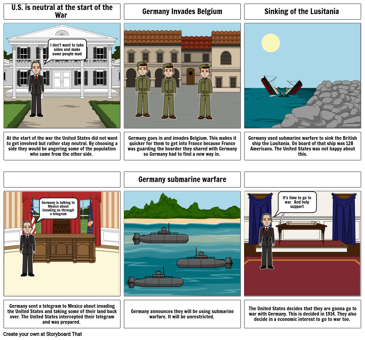 Story Board for U.S. History