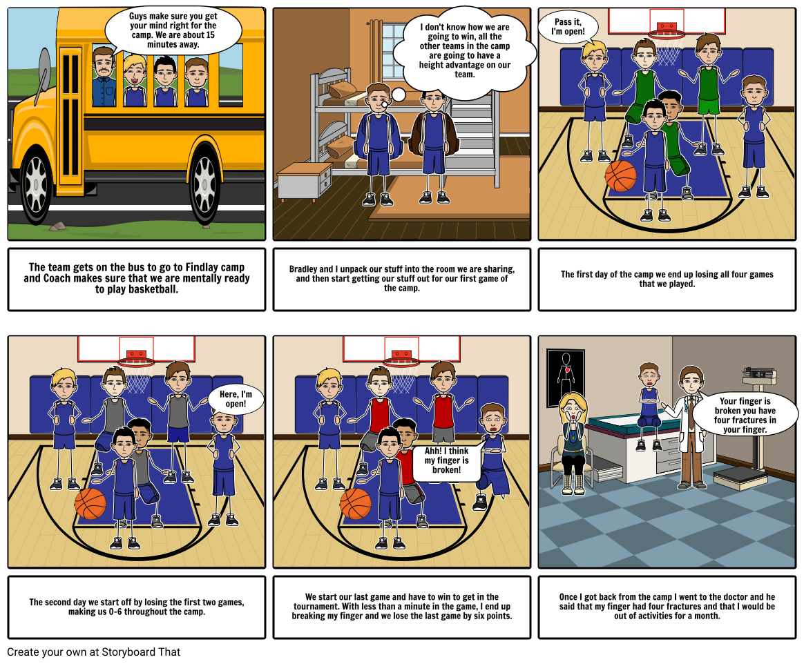Personal Narrative Story Storyboard by graysonc