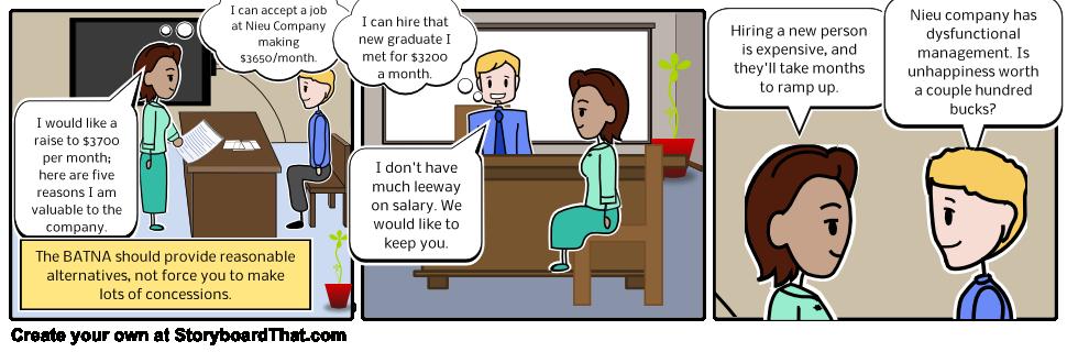 Negotiate with a BATNA